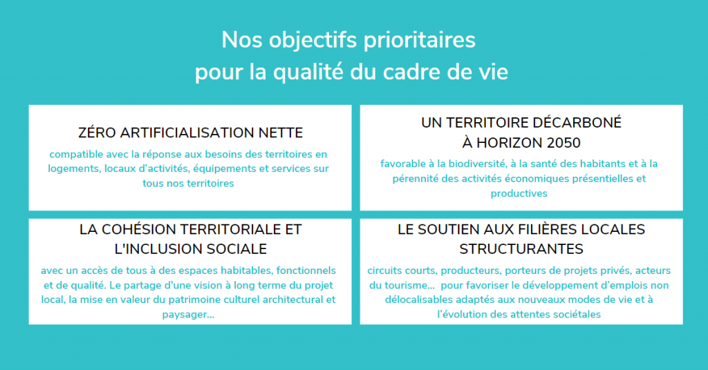 Objectifs LAD 2030 - Loire-Atlantique développement